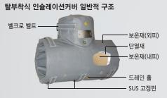 보온공사 / 부자재 (대형플랜트, 발전소, 선박 등)