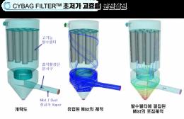 고효율 원심여과 일체형 집진장치/집진기