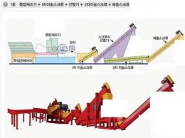 톱밥파쇄기(중고톱밥파쇄기)유림기계YM-600BM(톱밥제조기,목재파쇄기)급매2010년식