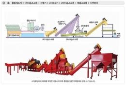 톱밥파쇄기(중고톱밥파쇄기)유림기계YM-600BM(톱밥제조기,목재파쇄기)급매2014년식
