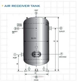 에어리시버탱크, 리시버탱크