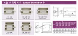 배관/전선관 - 노출스위치박스(Surface Switch Box),노출배관/안전증/방폭형부속품