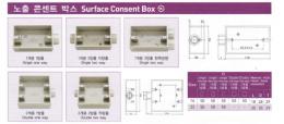 배관/전선관 - 노출콘센트박스(Surface Consent Box),노출배관/안전증/방폭형부속품