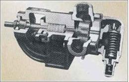 로타리펌프(Rotary Pump)