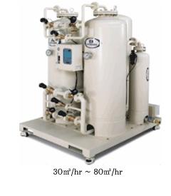 질소발생기,질소발생장치,PSA
